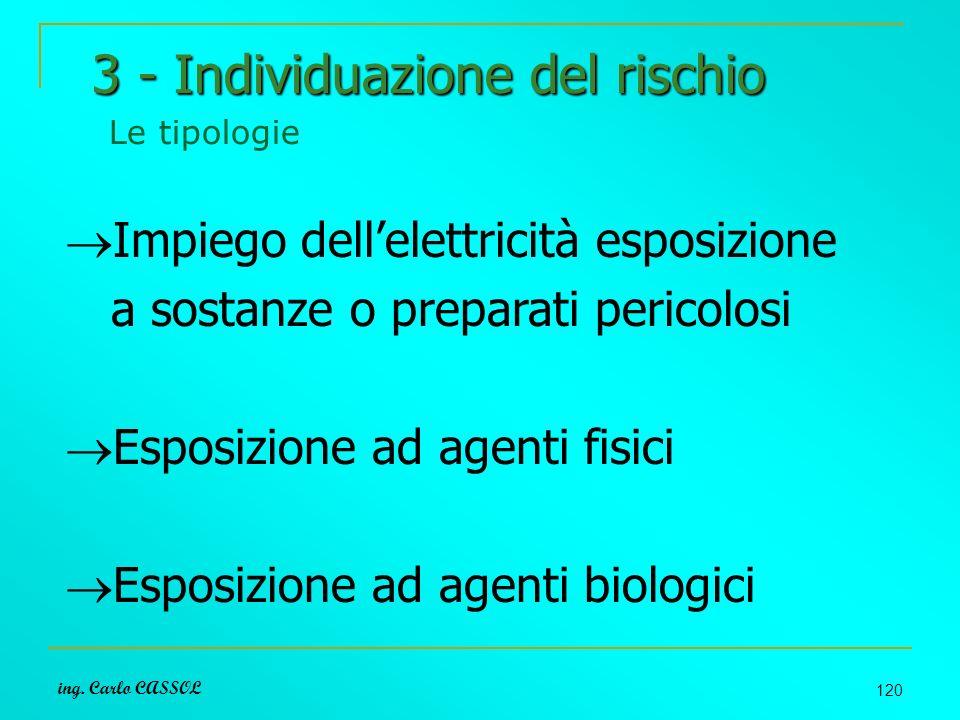 ing. Carlo CASSOL 120 3 - Individuazione del rischio 3 - Individuazione del rischio Le tipologie Impiego dellelettricità esposizione a sostanze o prep