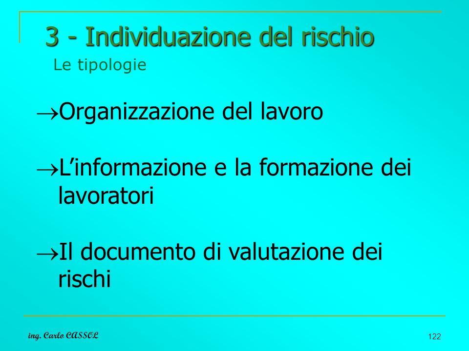 ing. Carlo CASSOL 122 3 - Individuazione del rischio 3 - Individuazione del rischio Le tipologie Organizzazione del lavoro Linformazione e la formazio