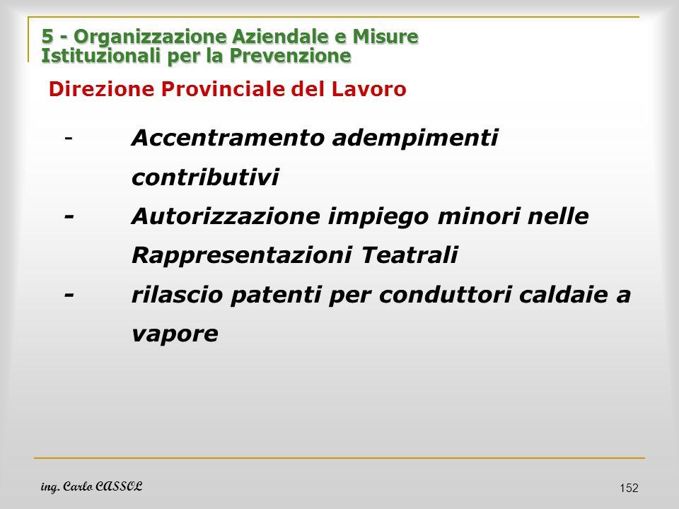 ing. Carlo CASSOL 152 5 - Organizzazione Aziendale e Misure Istituzionali per la Prevenzione 5 - Organizzazione Aziendale e Misure Istituzionali per l