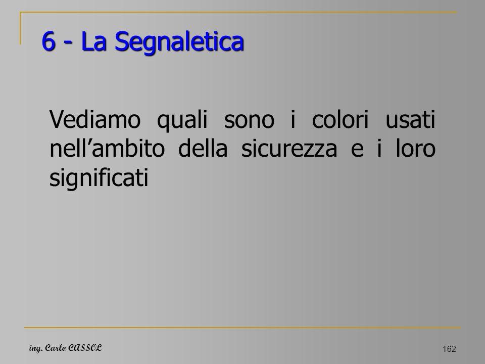 ing. Carlo CASSOL 162 6 - La Segnaletica Vediamo quali sono i colori usati nellambito della sicurezza e i loro significati