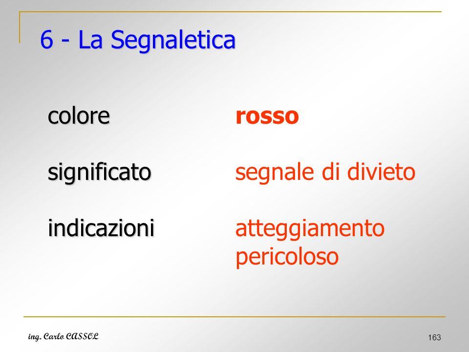 ing. Carlo CASSOL 163 6 - La Segnaletica colore colorerosso significato significato segnale di divieto indicazioni indicazioniatteggiamento pericoloso