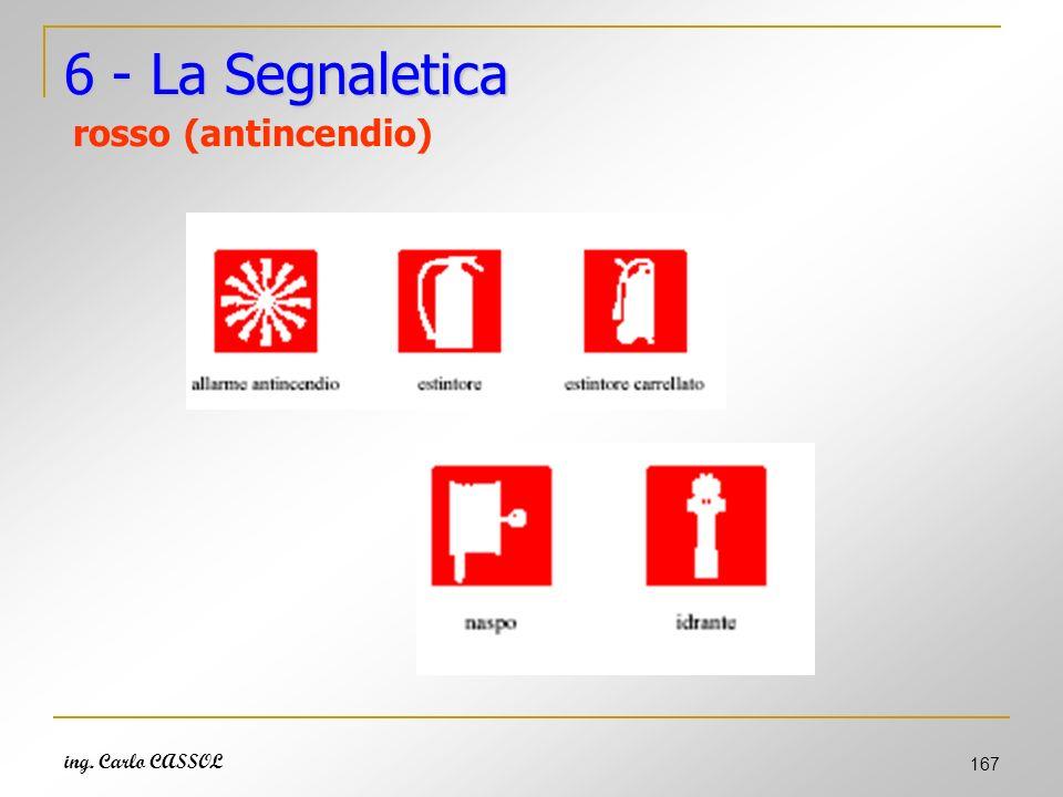 ing. Carlo CASSOL 167 6 - La Segnaletica 6 - La Segnaletica rosso (antincendio)