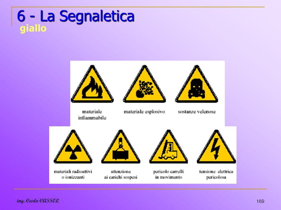 ing. Carlo CASSOL 169 6 - La Segnaletica 6 - La Segnaletica giallo