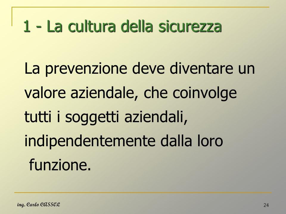 ing. Carlo CASSOL 24 1 - La cultura della sicurezza 1 - La cultura della sicurezza La prevenzione deve diventare un valore aziendale, che coinvolge tu