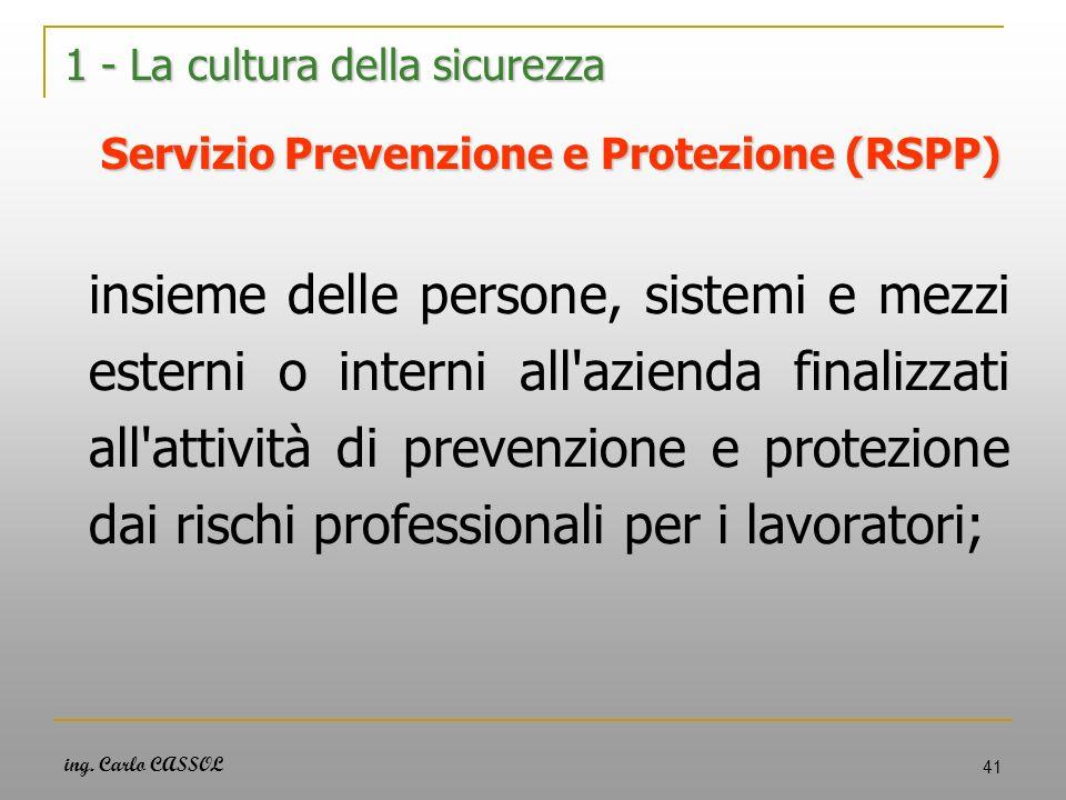 ing. Carlo CASSOL 41 1 - La cultura della sicurezza Servizio Prevenzione e Protezione (RSPP) Servizio Prevenzione e Protezione (RSPP) insieme delle pe