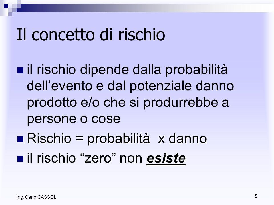 5 ing. Carlo CASSOL Il concetto di rischio il rischio dipende dalla probabilità dellevento e dal potenziale danno prodotto e/o che si produrrebbe a pe