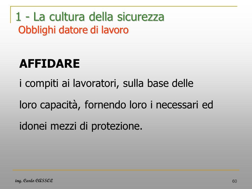 ing. Carlo CASSOL 60 1 - La cultura della sicurezza Obblighi datore di lavoro AFFIDARE i compiti ai lavoratori, sulla base delle loro capacità, fornen