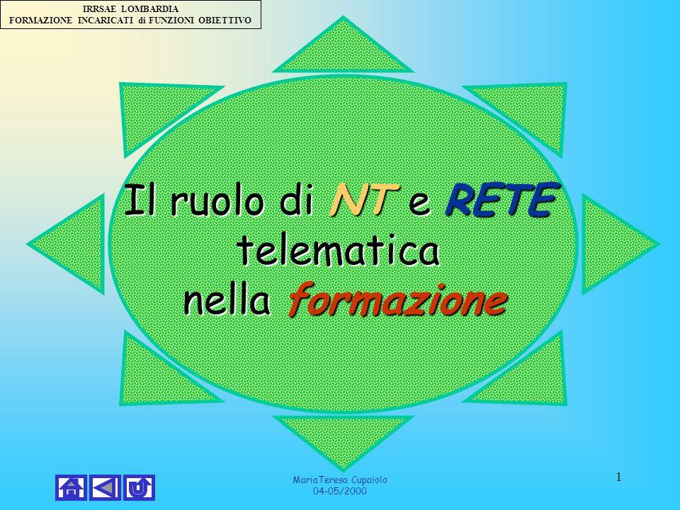 IRRSAE LOMBARDIA FORMAZIONE INCARICATI di FUNZIONI OBIETTIVO MariaTeresa Cupaiolo 04-05/2000 1 Il ruolo di NT e RETE telematica nella formazione