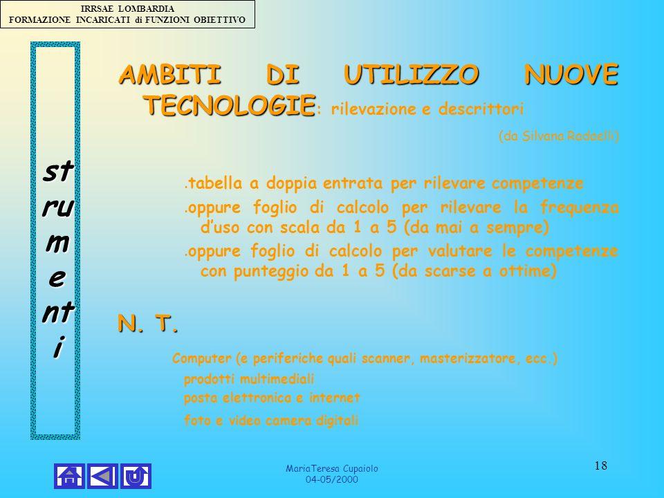 IRRSAE LOMBARDIA FORMAZIONE INCARICATI di FUNZIONI OBIETTIVO MariaTeresa Cupaiolo 04-05/2000 18 st ru m e nt i AMBITI DI UTILIZZO NUOVE TECNOLOGIE AMBITI DI UTILIZZO NUOVE TECNOLOGIE : rilevazione e descrittori (da Silvana Radaelli).tabella a doppia entrata per rilevare competenze.oppure foglio di calcolo per rilevare la frequenza duso con scala da 1 a 5 (da mai a sempre).oppure foglio di calcolo per valutare le competenze con punteggio da 1 a 5 (da scarse a ottime) N.