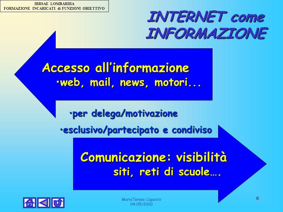 IRRSAE LOMBARDIA FORMAZIONE INCARICATI di FUNZIONI OBIETTIVO MariaTeresa Cupaiolo 04-05/2000 6 INTERNET come INFORMAZIONE Comunicazione: visibilità siti, reti di scuole….
