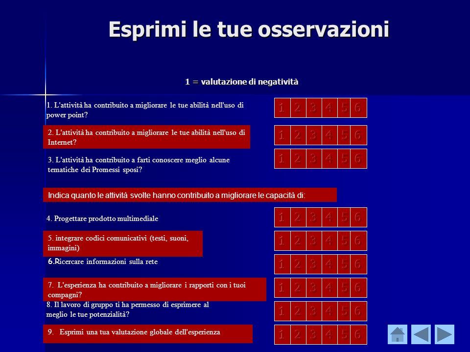 Valutazioni del prodotto Livelli1234punti Caratteristiche tecniche (struttura, n° diapositive, integrazione ambienti InsufficientesufficienteDiscretob