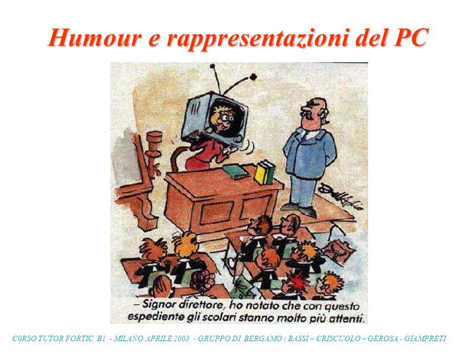 C0RSO TUTOR FORTIC B1 - MILANO APRILE 2003 - GRUPPO DI BERGAMO : BASSI – CRISCUOLO – GEROSA - GIAMPRETI Humour e rappresentazioni del PC