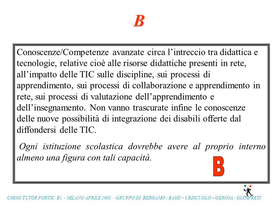 C0RSO TUTOR FORTIC B1 - MILANO APRILE 2003 - GRUPPO DI BERGAMO : BASSI – CRISCUOLO – GEROSA - GIAMPRETI BRAINSTORMING OFF