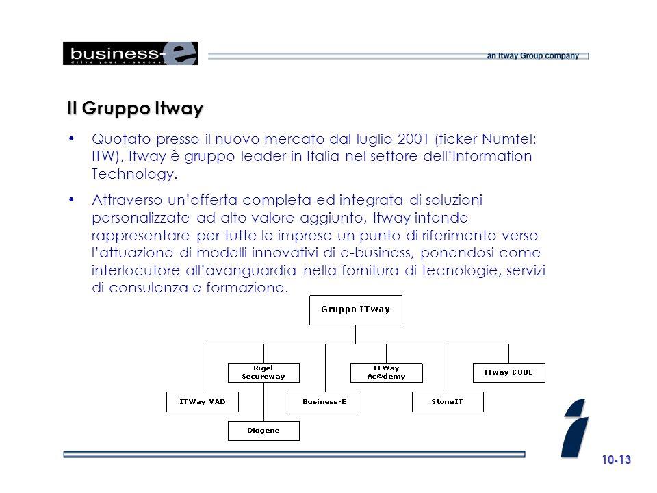 10-13 Il Gruppo Itway Quotato presso il nuovo mercato dal luglio 2001 (ticker Numtel: ITW), Itway è gruppo leader in Italia nel settore dellInformation Technology.