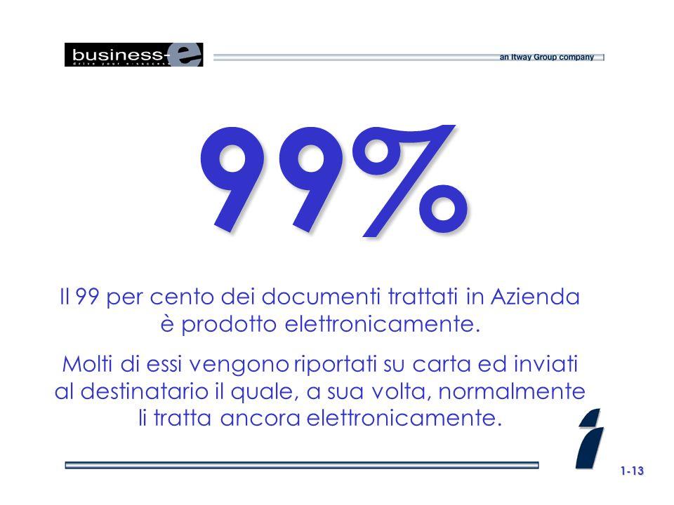 1-13 99% Il 99 per cento dei documenti trattati in Azienda è prodotto elettronicamente.