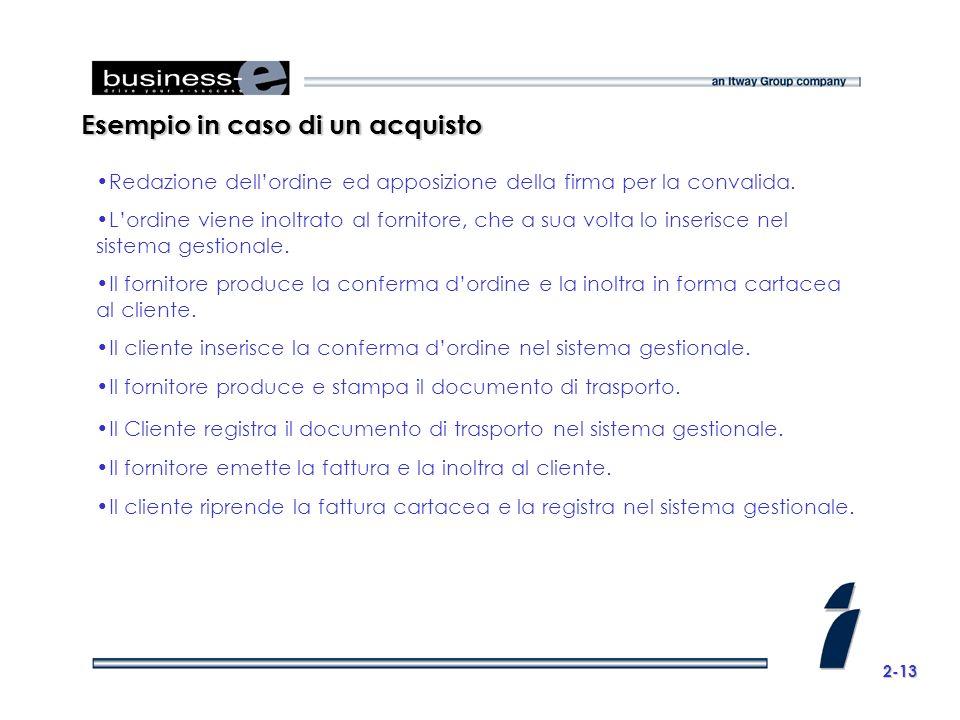 2-13 Esempio in caso di un acquisto Redazione dellordine ed apposizione della firma per la convalida.