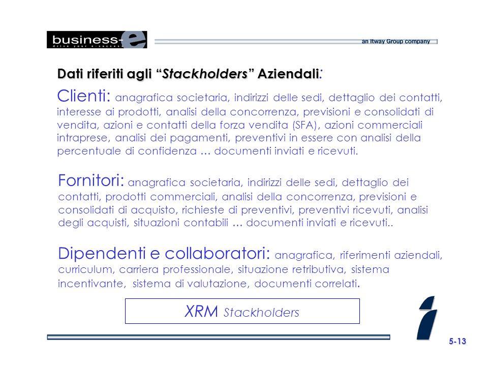 6-13 XRM Stackholders Sistema Documentale Sistema di gestione dei contenuti: Content Management Relazionale Consultazione mediante: Intranet, Internet, telefono, fax
