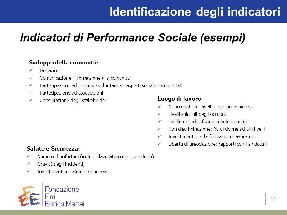 11 Identificazione degli indicatori Indicatori di Performance Sociale (esempi) Sviluppo della comunità : Donazioni Comunicazione – formazione alla com