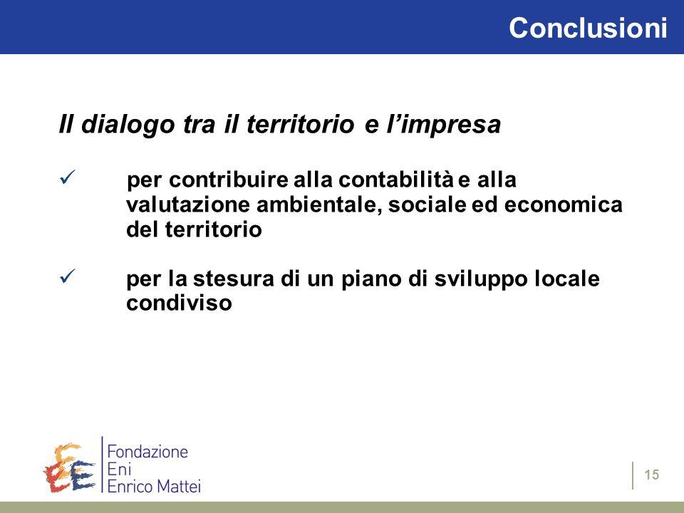 15 Conclusioni Il dialogo tra il territorio e limpresa per contribuire alla contabilità e alla valutazione ambientale, sociale ed economica del territ