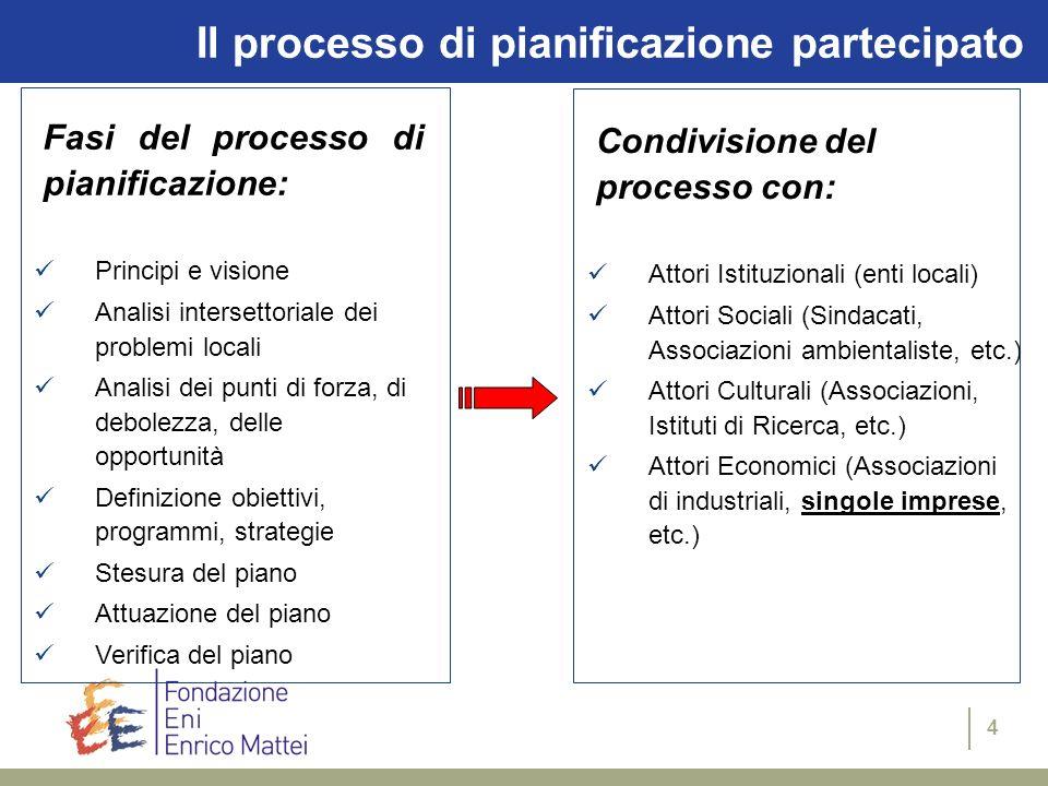 4 Il processo di pianificazione partecipato Fasi del processo di pianificazione: Principi e visione Analisi intersettoriale dei problemi locali Analis