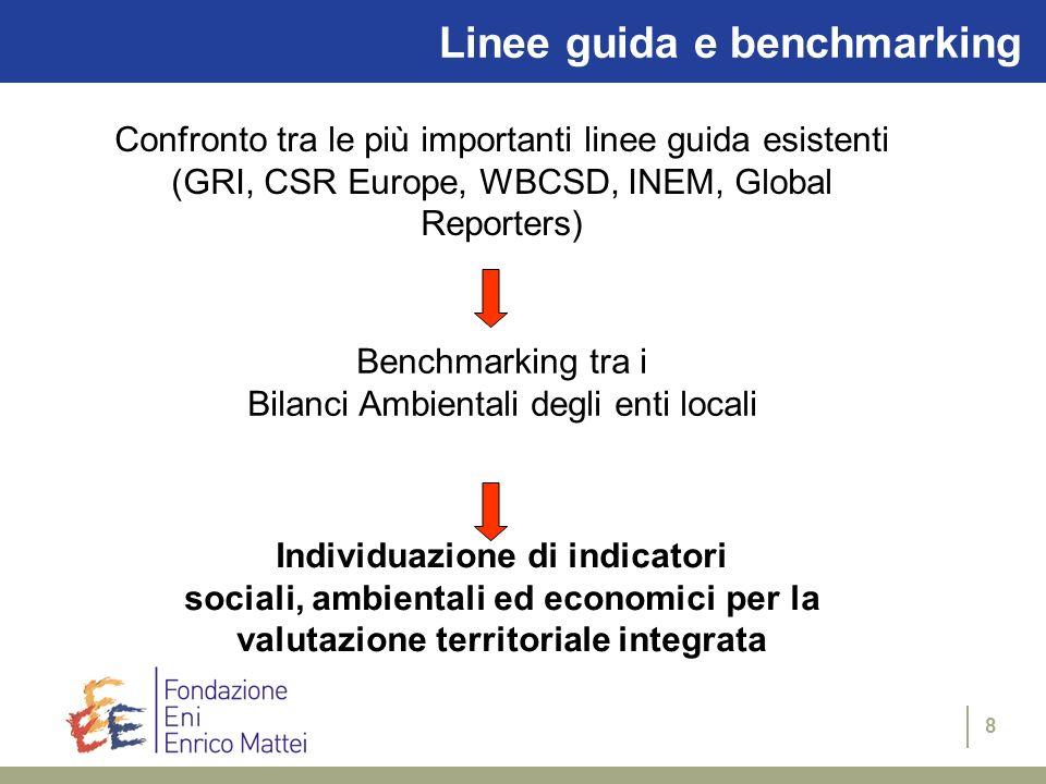 8 Linee guida e benchmarking Confronto tra le più importanti linee guida esistenti (GRI, CSR Europe, WBCSD, INEM, Global Reporters) Benchmarking tra i