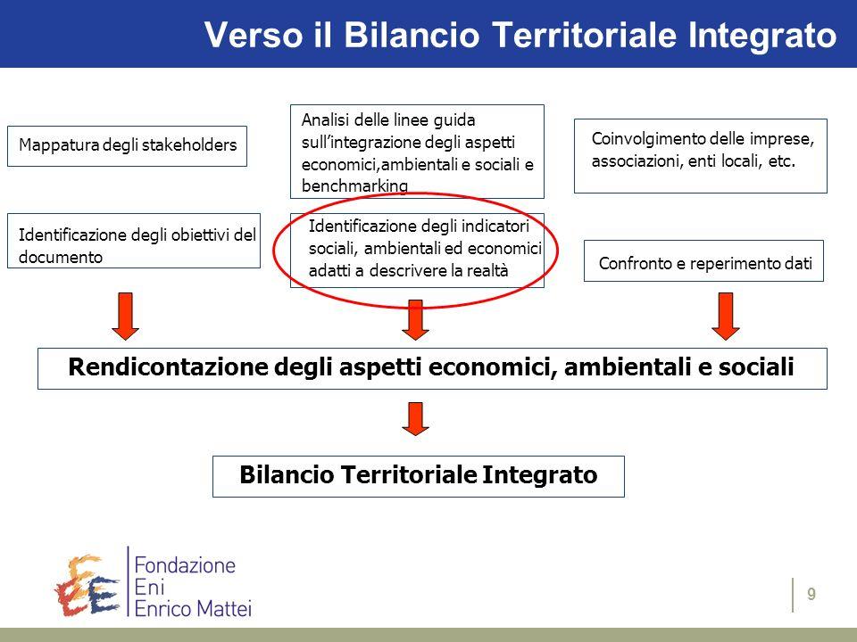 9 Verso il Bilancio Territoriale Integrato Mappatura degli stakeholders Analisi delle linee guida sullintegrazione degli aspetti economici,ambientali
