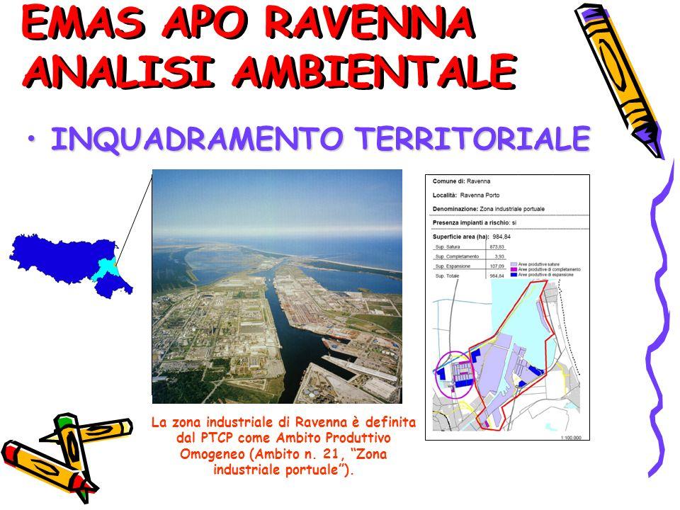 INQUADRAMENTO TERRITORIALEINQUADRAMENTO TERRITORIALE EMAS APO RAVENNA ANALISI AMBIENTALE La zona industriale di Ravenna è definita dal PTCP come Ambito Produttivo Omogeneo (Ambito n.