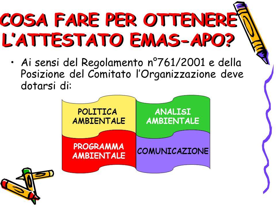 Ai sensi del Regolamento n°761/2001 e della Posizione del Comitato lOrganizzazione deve dotarsi di: COSA FARE PER OTTENERE LATTESTATO EMAS-APO.