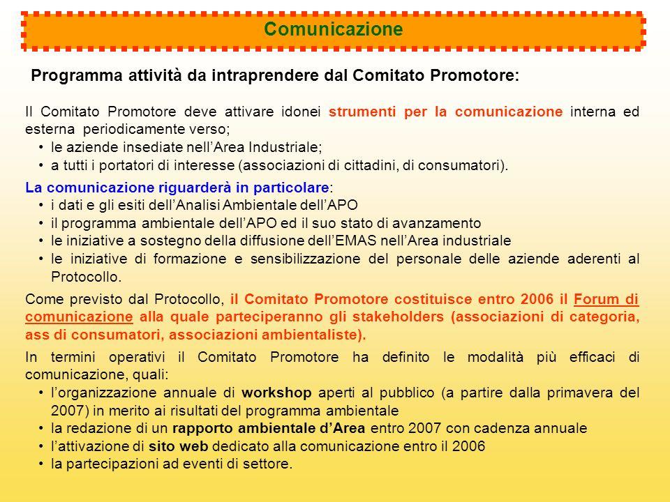 Comunicazione Programma attività da intraprendere dal Comitato Promotore: Il Comitato Promotore deve attivare idonei strumenti per la comunicazione in