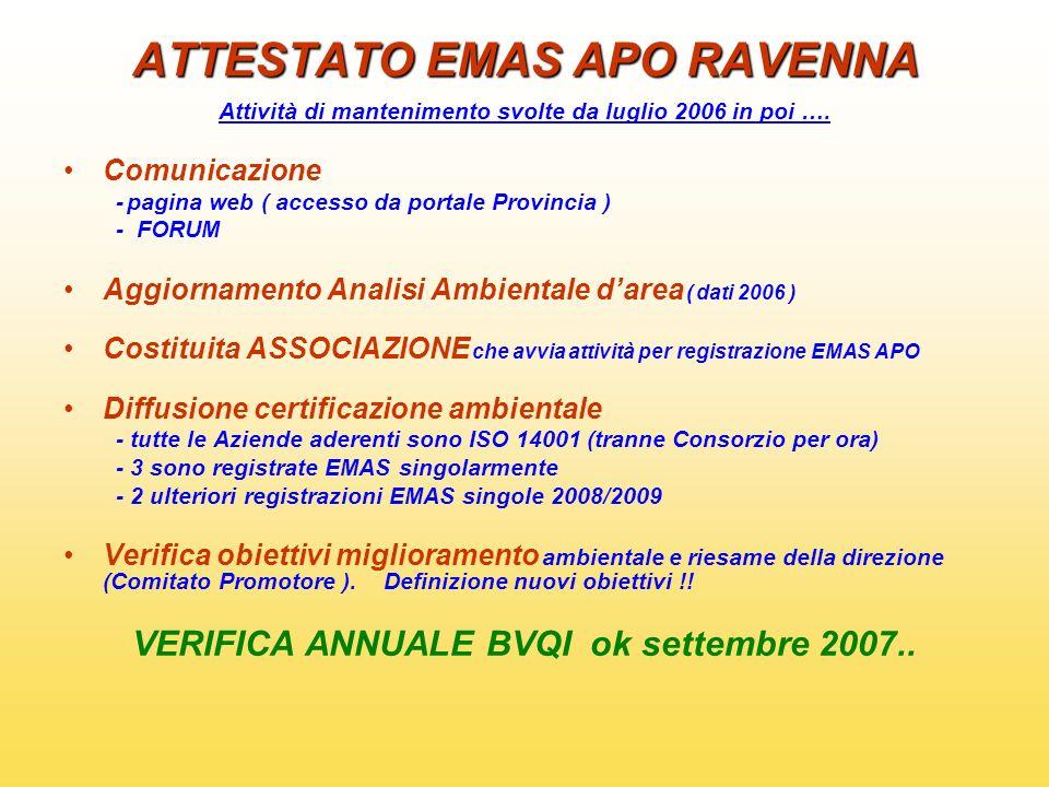 ATTESTATO EMAS APO RAVENNA Attività di mantenimento svolte da luglio 2006 in poi …. Comunicazione - pagina web ( accesso da portale Provincia ) - FORU
