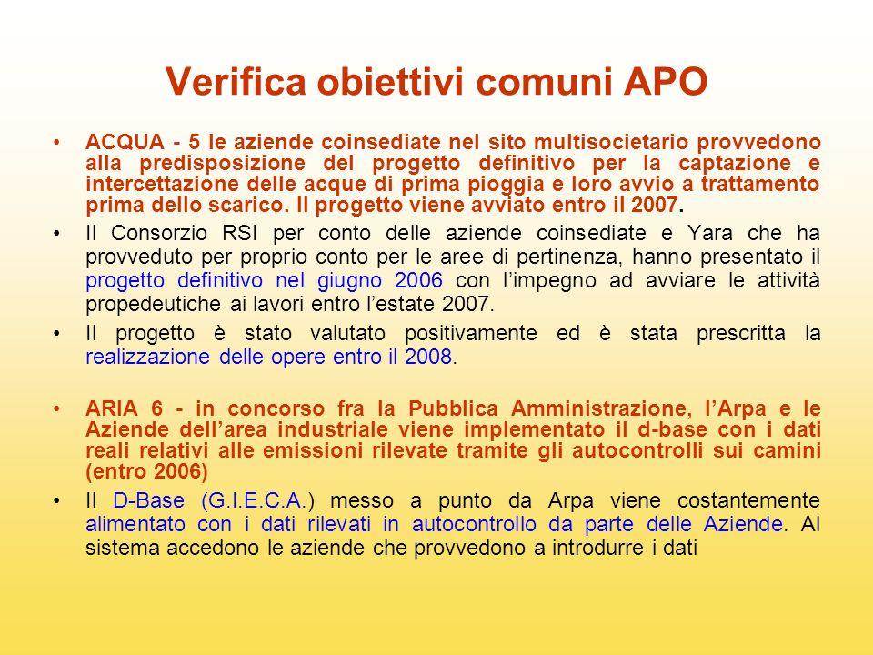 Verifica obiettivi comuni APO ACQUA - 5 le aziende coinsediate nel sito multisocietario provvedono alla predisposizione del progetto definitivo per la captazione e intercettazione delle acque di prima pioggia e loro avvio a trattamento prima dello scarico.