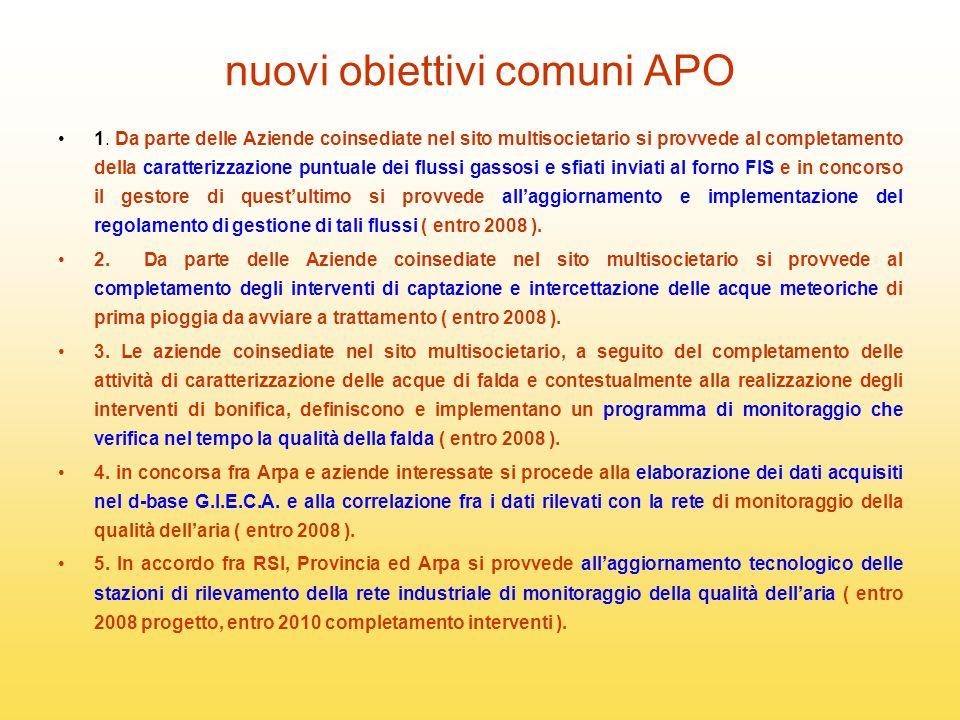 nuovi obiettivi comuni APO 1. Da parte delle Aziende coinsediate nel sito multisocietario si provvede al completamento della caratterizzazione puntual