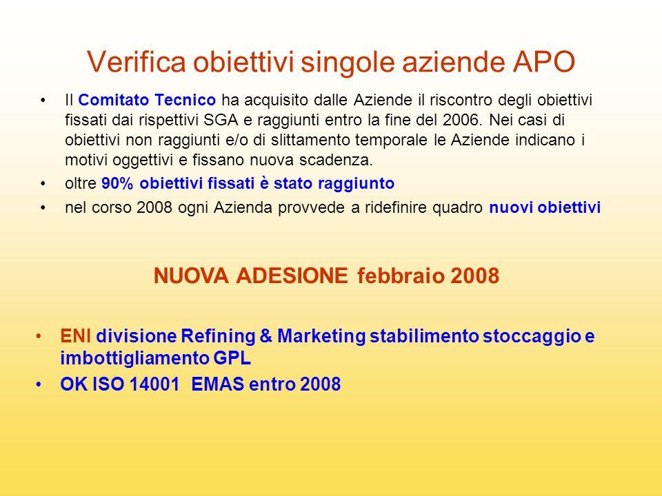 Verifica obiettivi singole aziende APO Il Comitato Tecnico ha acquisito dalle Aziende il riscontro degli obiettivi fissati dai rispettivi SGA e raggiunti entro la fine del 2006.