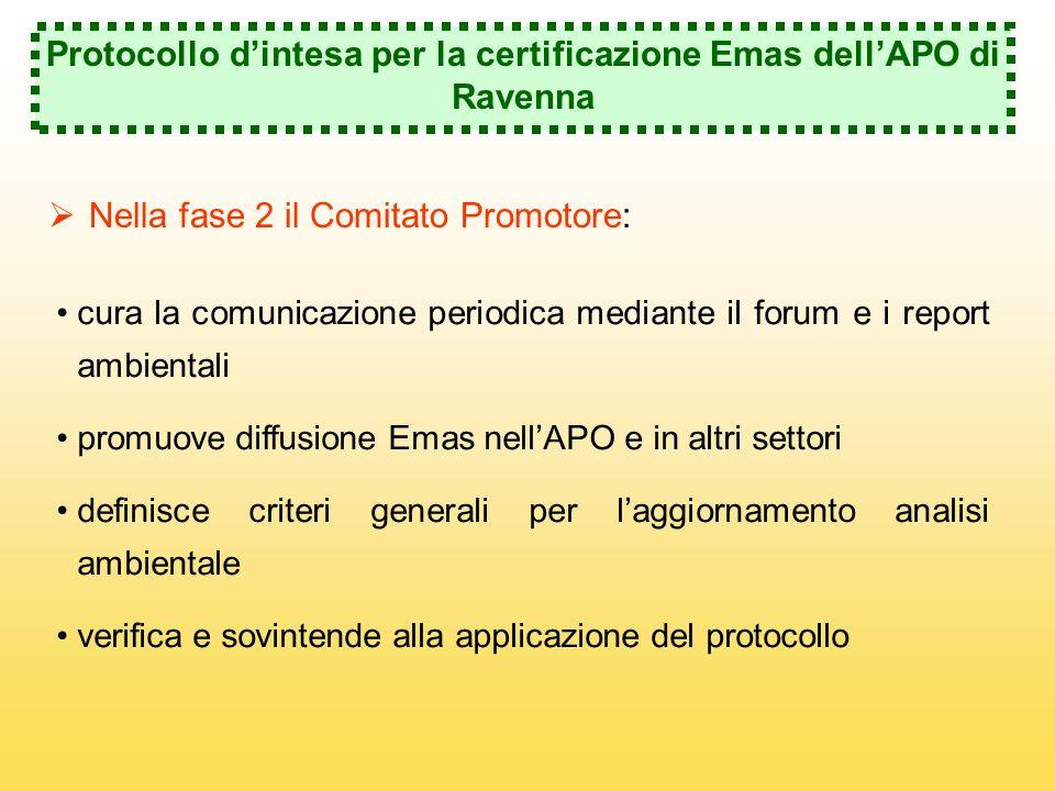 Protocollo dintesa per la certificazione Emas dellAPO di Ravenna Nella fase 2 il Comitato Promotore: cura la comunicazione periodica mediante il forum