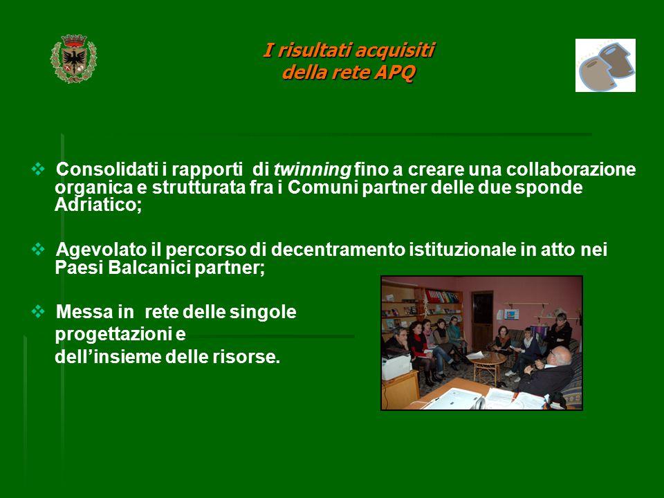 Consolidati i rapporti di twinning fino a creare una collaborazione organica e strutturata fra i Comuni partner delle due sponde Adriatico; Agevolato il percorso di decentramento istituzionale in atto nei Paesi Balcanici partner; Messa in rete delle singole progettazioni e dellinsieme delle risorse.