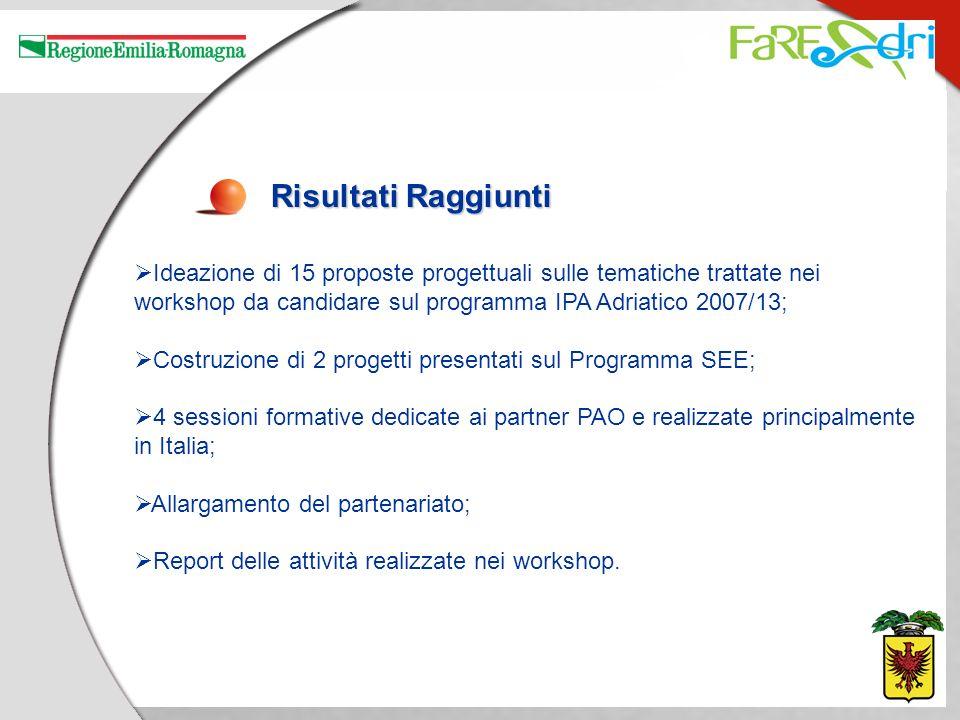 Risultati Raggiunti Ideazione di 15 proposte progettuali sulle tematiche trattate nei workshop da candidare sul programma IPA Adriatico 2007/13; Costr