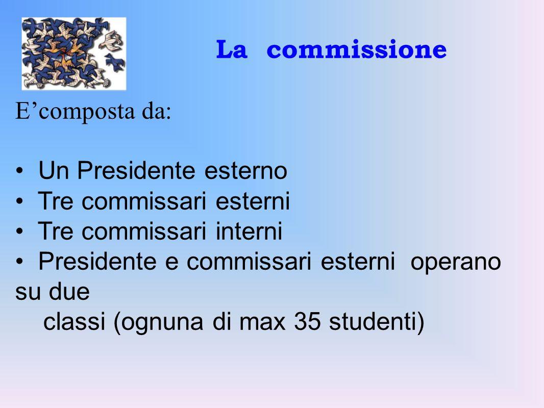 Ecomposta da: Un Presidente esterno Tre commissari esterni Tre commissari interni Presidente e commissari esterni operano su due classi (ognuna di max 35 studenti) La commissione