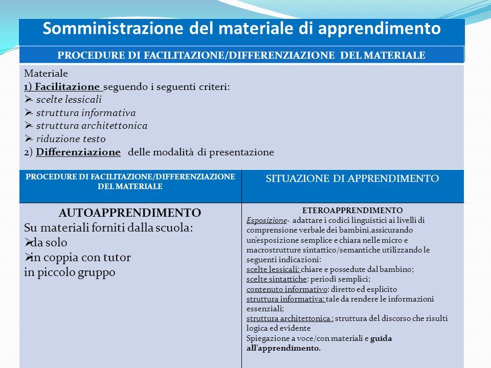 Somministrazione del materiale di apprendimento PROCEDURE DI FACILITAZIONE/DIFFERENZIAZIONE DEL MATERIALE Materiale 1) Facilitazione seguendo i seguen