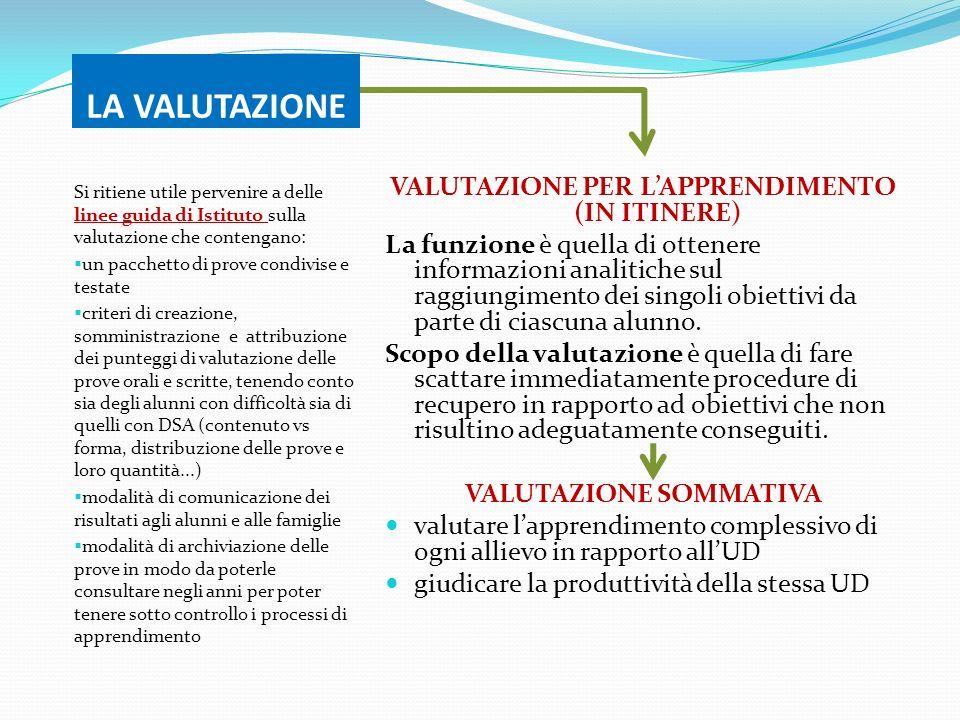 LA VALUTAZIONE Si ritiene utile pervenire a delle linee guida di Istituto sulla valutazione che contengano: un pacchetto di prove condivise e testate