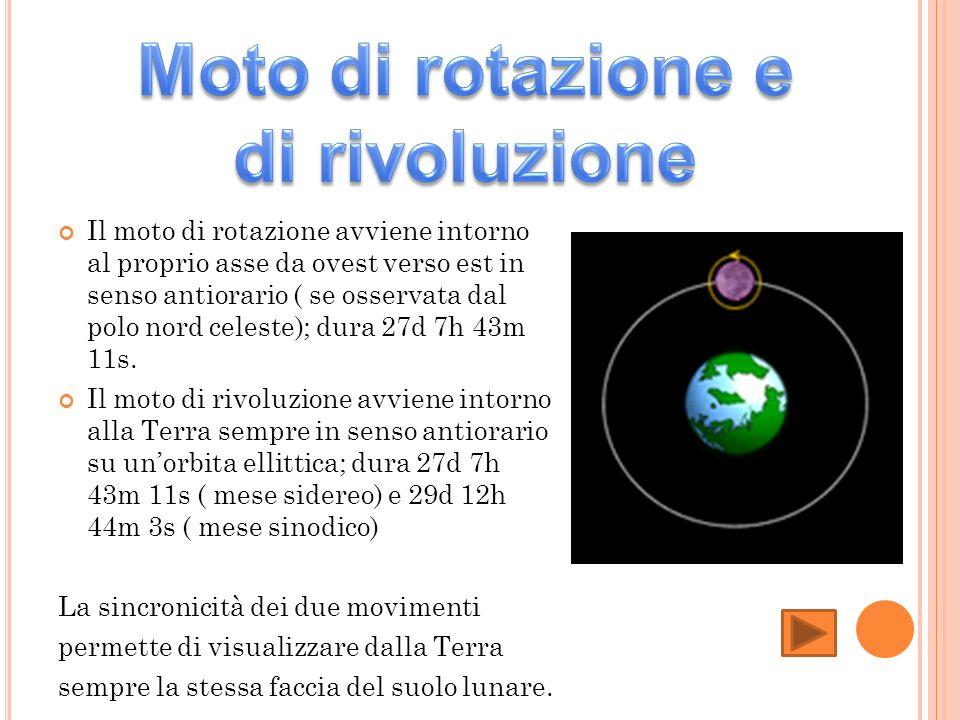 Il moto di rotazione avviene intorno al proprio asse da ovest verso est in senso antiorario ( se osservata dal polo nord celeste); dura 27d 7h 43m 11s