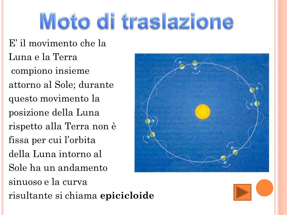 E il movimento che la Luna e la Terra compiono insieme attorno al Sole; durante questo movimento la posizione della Luna rispetto alla Terra non è fis