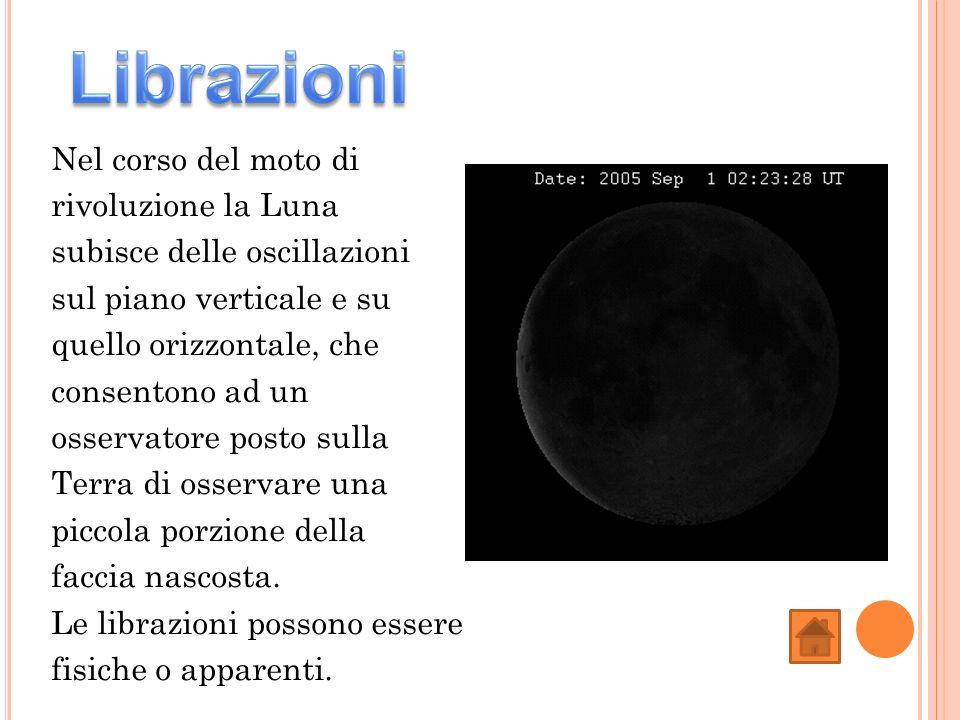 Nel corso del moto di rivoluzione la Luna subisce delle oscillazioni sul piano verticale e su quello orizzontale, che consentono ad un osservatore pos