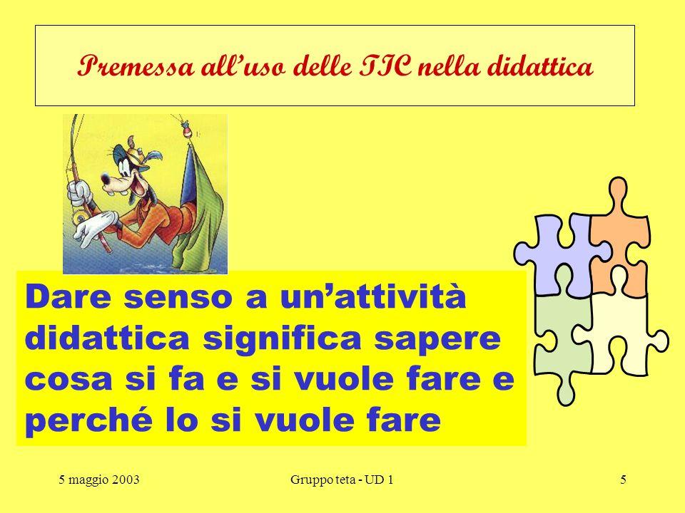 5 maggio 2003Gruppo teta - UD 14 Siamo tutti geometri OVVEROESAGONIZZIAMO per riassumere