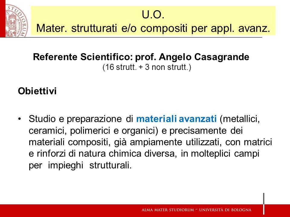 U.O. Mater. strutturati e/o compositi per appl. avanz. Obiettivi Studio e preparazione di materiali avanzati (metallici, ceramici, polimerici e organi