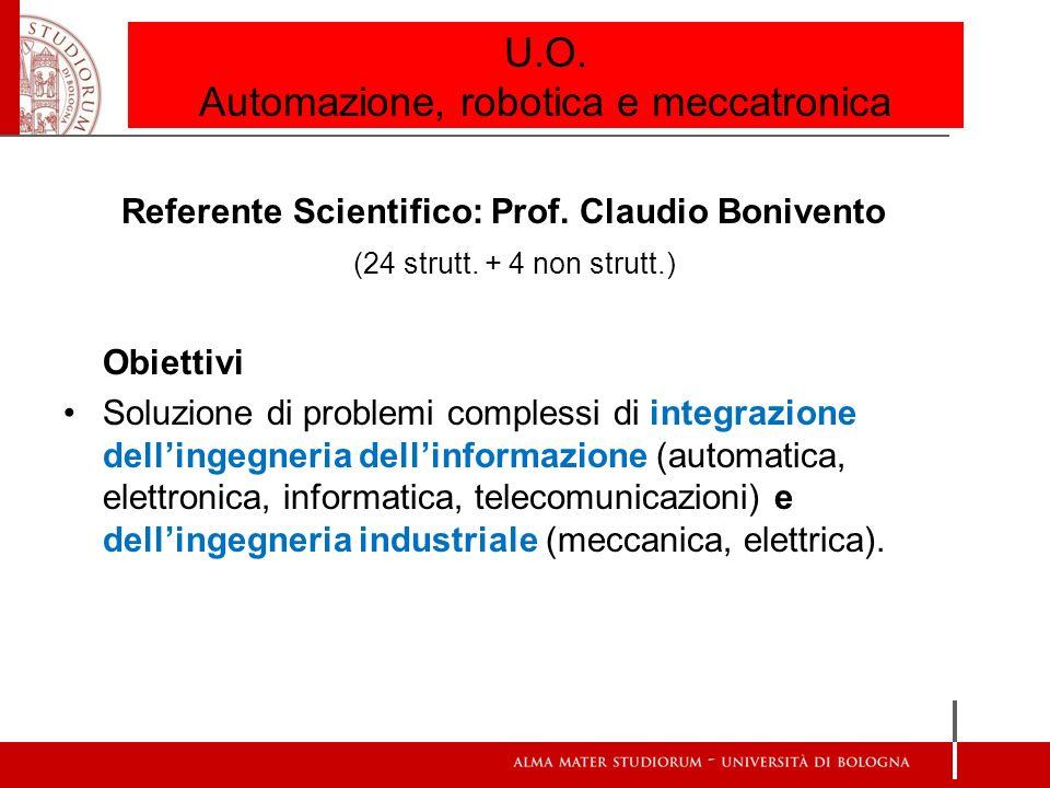 U.O. Automazione, robotica e meccatronica Referente Scientifico: Prof. Claudio Bonivento (24 strutt. + 4 non strutt.) Obiettivi Soluzione di problemi