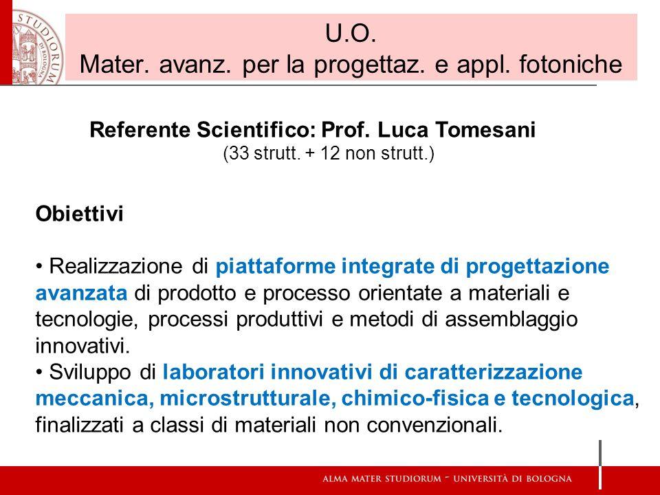 U.O. Mater. avanz. per la progettaz. e appl. fotoniche Referente Scientifico: Prof. Luca Tomesani (33 strutt. + 12 non strutt.) Obiettivi Realizzazion