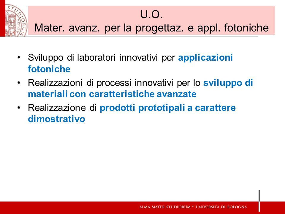 U.O. Mater. avanz. per la progettaz. e appl. fotoniche Sviluppo di laboratori innovativi per applicazioni fotoniche Realizzazioni di processi innovati