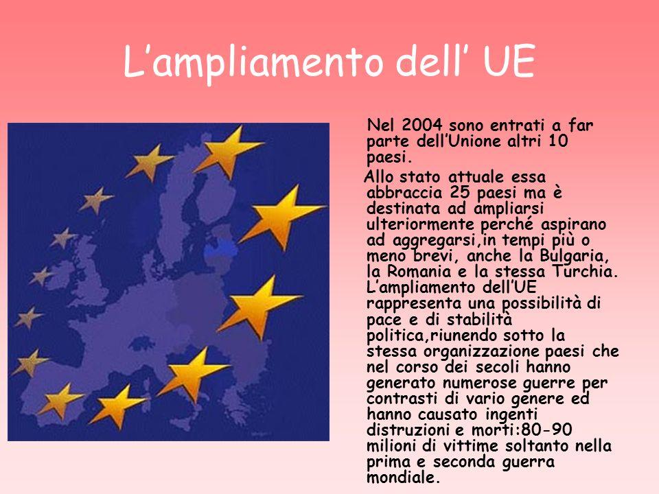 Lampliamento dell UE Nel 2004 sono entrati a far parte dellUnione altri 10 paesi. Allo stato attuale essa abbraccia 25 paesi ma è destinata ad ampliar