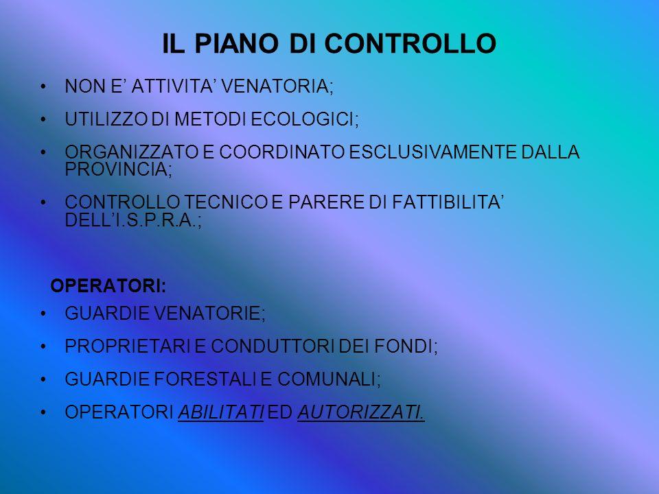 IL PIANO DI CONTROLLO NON E ATTIVITA VENATORIA; UTILIZZO DI METODI ECOLOGICI; ORGANIZZATO E COORDINATO ESCLUSIVAMENTE DALLA PROVINCIA; CONTROLLO TECNI