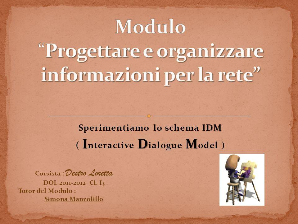 IDM Sperimentiamo lo schema IDM IDM ( I nteractive D ialogue M odel ) Corsista : Destro Loretta DOL 2011-2012 Cl. I3 Tutor del Modulo : Simona Manzoli